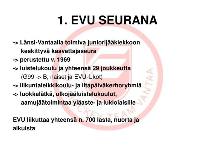 1. EVU SEURANA