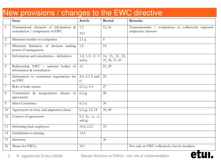 New provisions / changes to the EWC directive