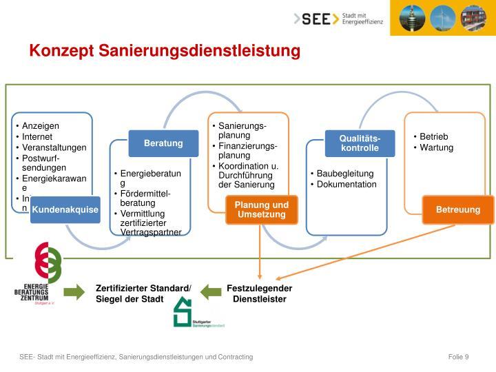 Konzept Sanierungsdienstleistung