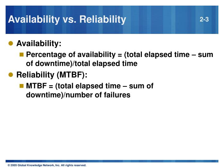 Availability vs reliability