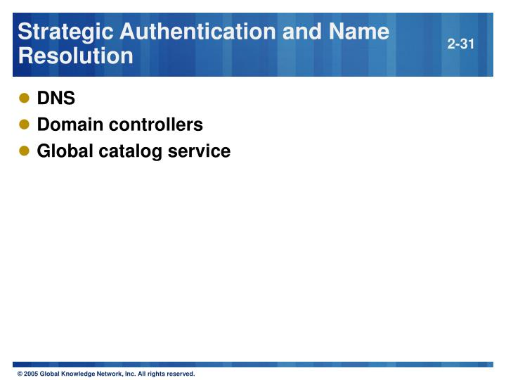 Strategic Authentication and Name Resolution