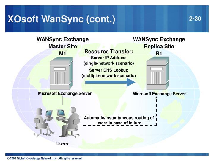 XOsoft WanSync (cont.)