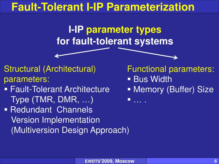 Fault-Tolerant I-IP Parameterization