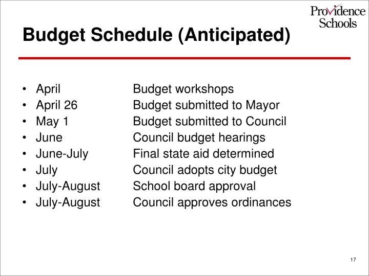 Budget Schedule (Anticipated)