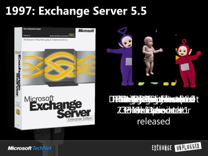 1997: Exchange Server 5.5