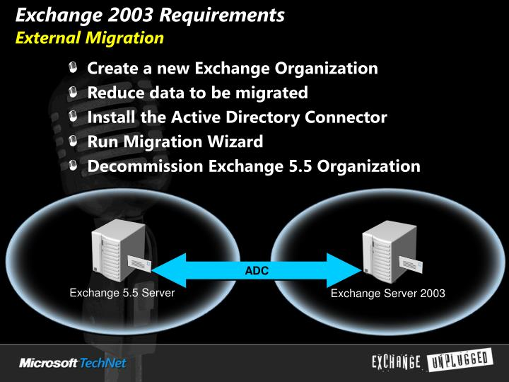 Exchange 2003 Requirements