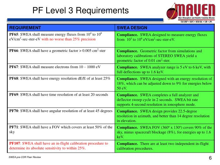 PF Level 3 Requirements