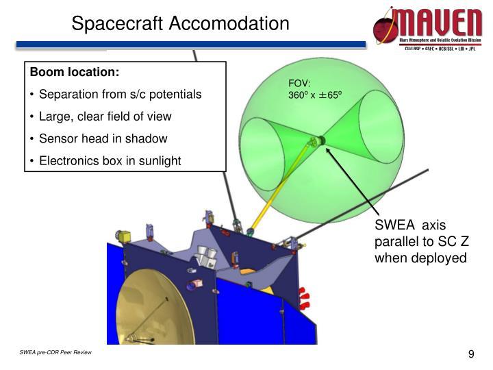 Spacecraft Accomodation