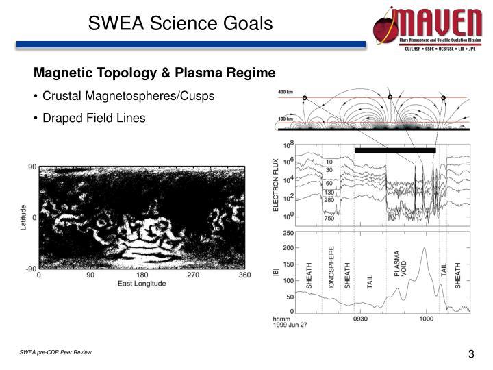 SWEA Science Goals