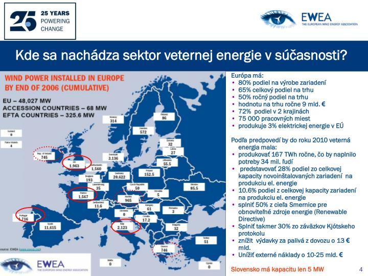Kde sa nachádza sektor veternej energie v súčasnosti?