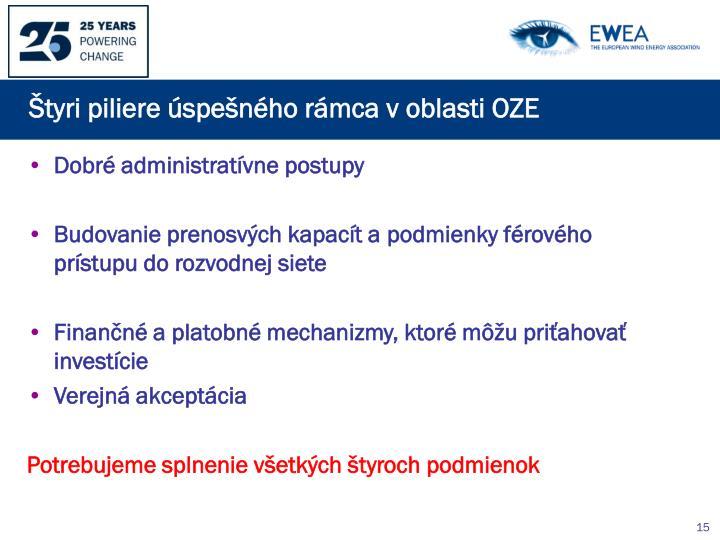 Štyri piliere úspešného rámca v oblasti OZE