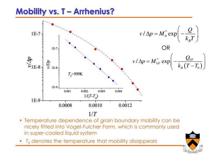 Mobility vs. T – Arrhenius?