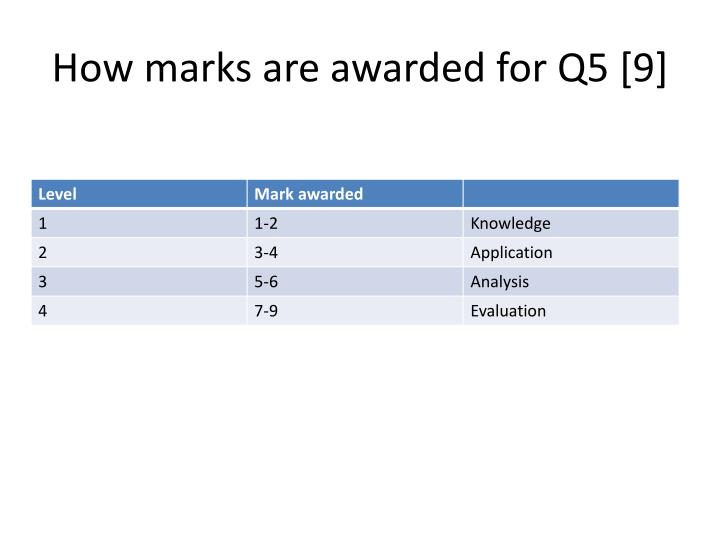 How marks are awarded for Q5 [9]