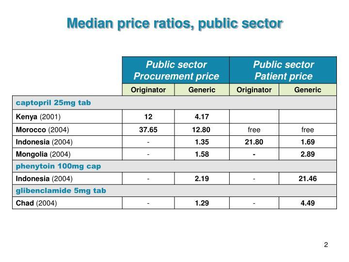 Median price ratios, public sector