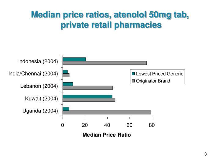Median price ratios, atenolol 50mg tab,