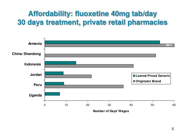 Affordability: fluoxetine 40mg tab/day