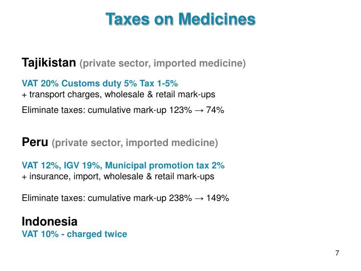 Taxes on Medicines