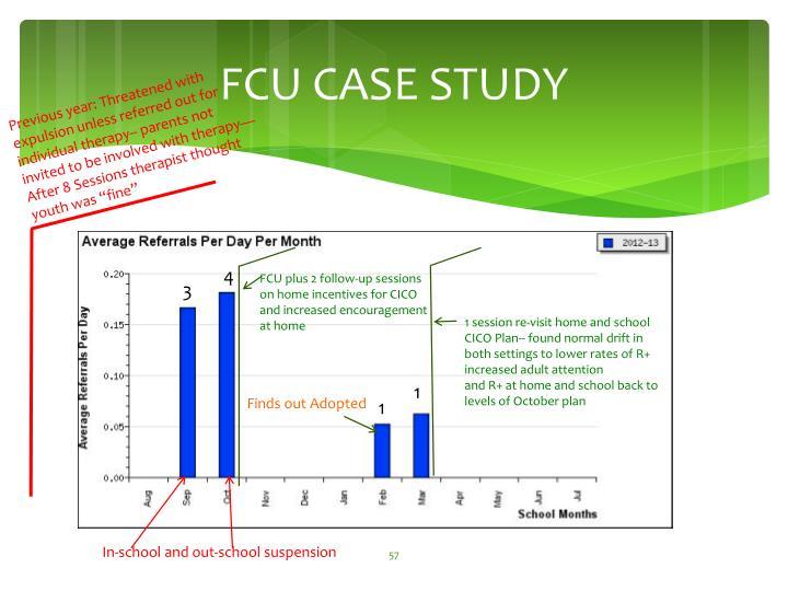 FCU CASE STUDY