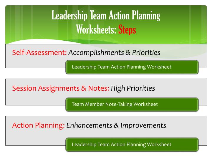 Leadership Team Action