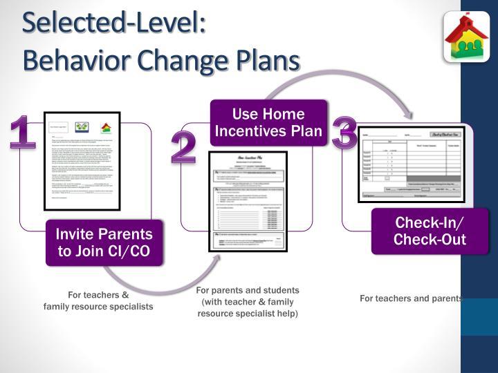 Selected-Level:                          Behavior Change Plans