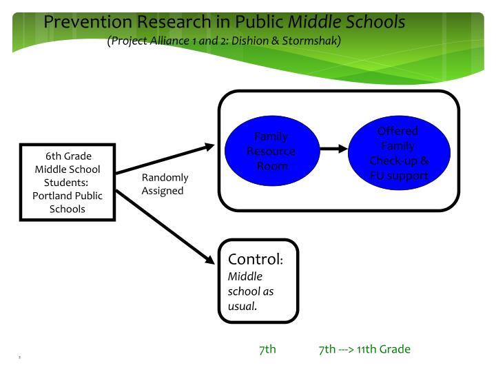 Prevention Research in Public