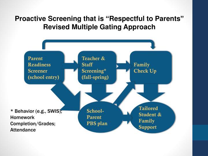 Proactive Screening that is
