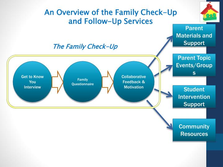 An Overview of the Family Check-Up                           and Follow-Up Services