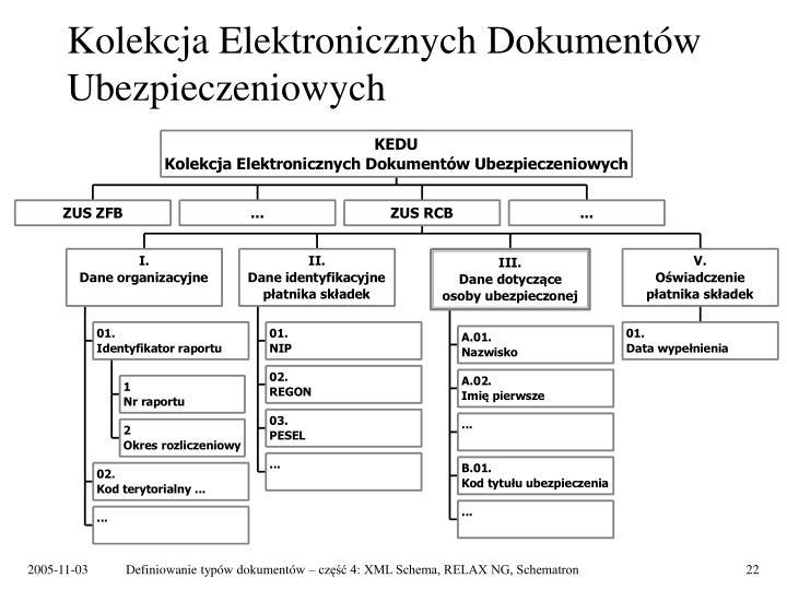 Kolekcja Elektronicznych Dokumentów Ubezpieczeniowych