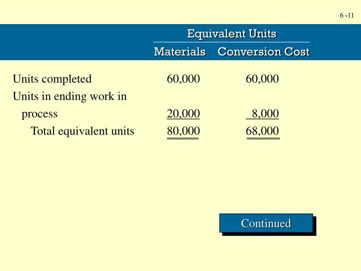 Equivalent Units