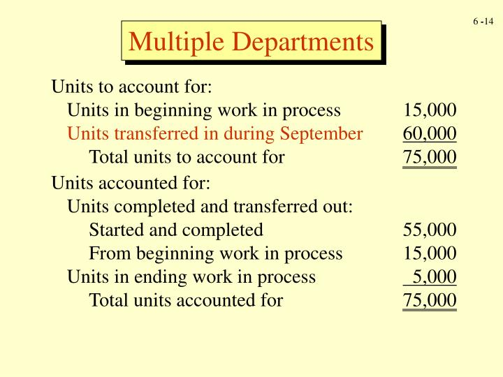Units to account for: