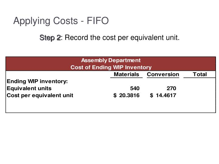 Applying Costs - FIFO