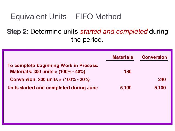 Equivalent Units – FIFO Method