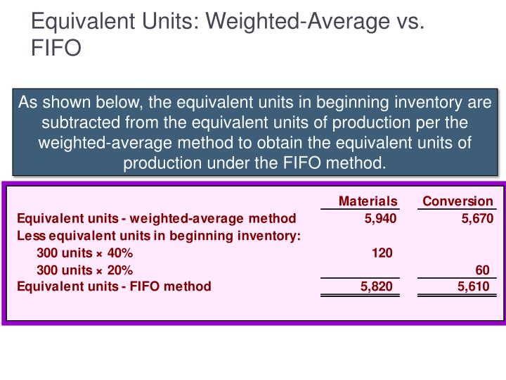 Equivalent Units: Weighted-Average vs. FIFO