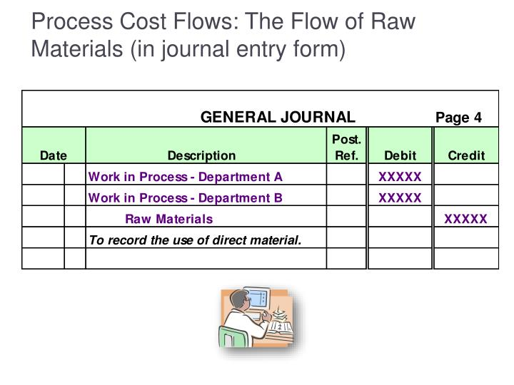Process Cost Flows: The Flow of Raw Materials (in journal entry form)