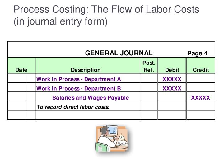 Process Costing: The Flow of Labor Costs (in journal entry form)