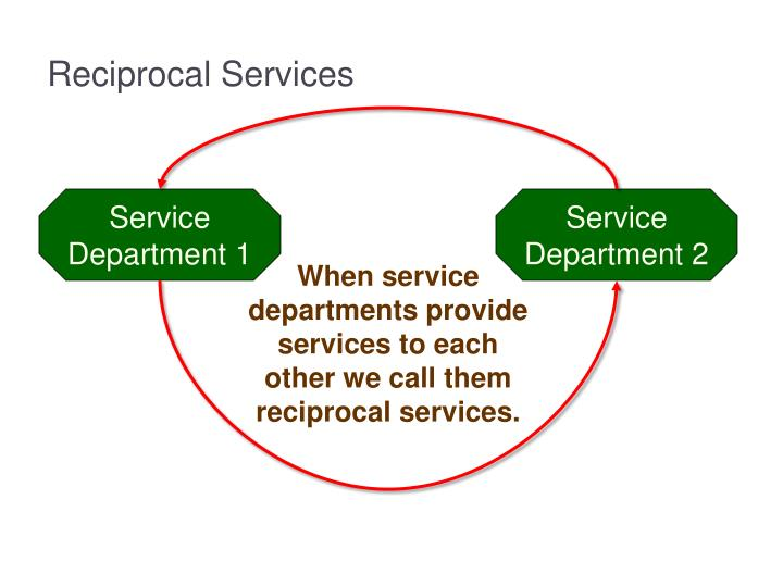 Reciprocal Services