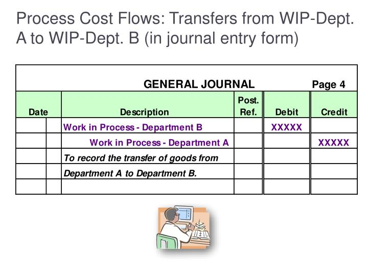 Process Cost Flows: Transfers from WIP-Dept.   A to WIP-Dept. B (in journal entry form)