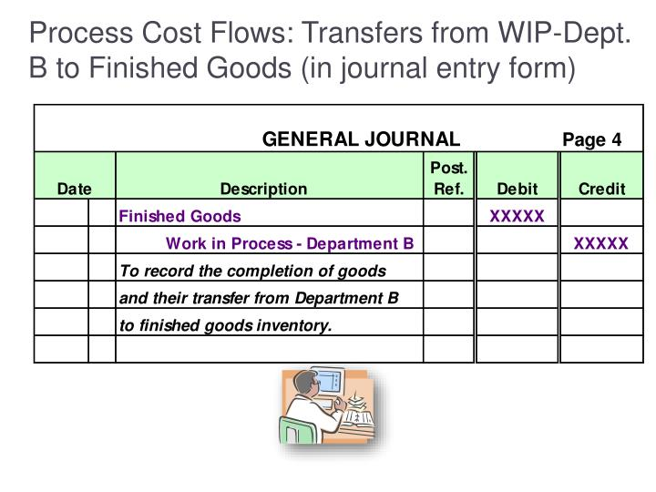 Process Cost Flows: Transfers from WIP-Dept. B to Finished Goods (in journal entry form)