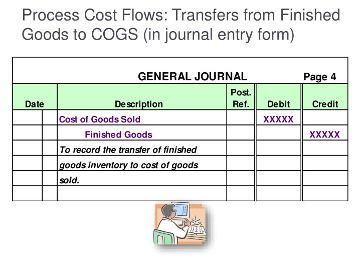 Process Cost Flows: Transfers from Finished Goods to COGS (in journal entry form)