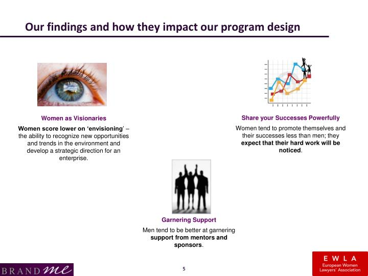 Our findings and how they impact our program design