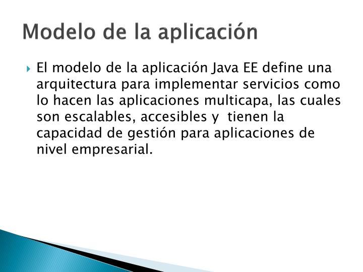Modelo de la aplicación