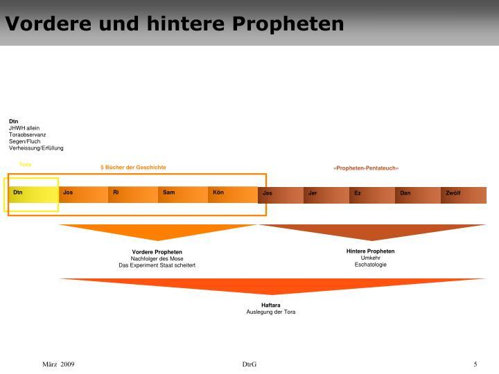 Vordere und hintere Propheten