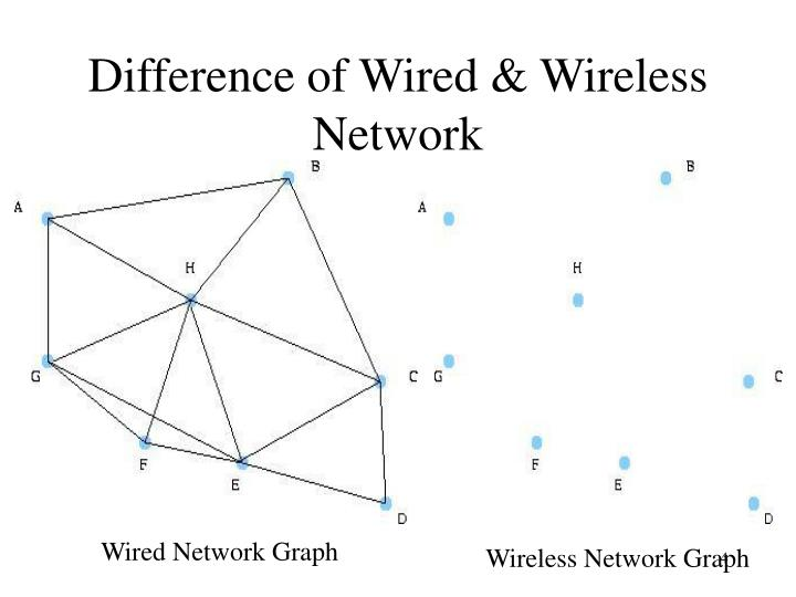 Difference of Wired & Wireless Network