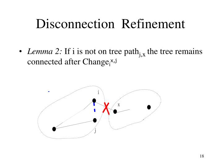Disconnection  Refinement