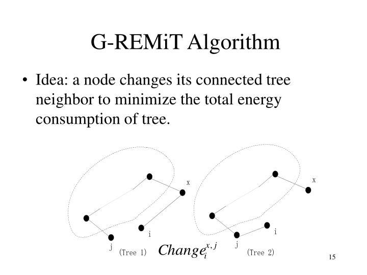 G-REMiT Algorithm