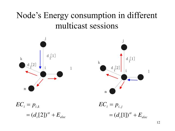 Node's Energy consumption in different multicast sessions