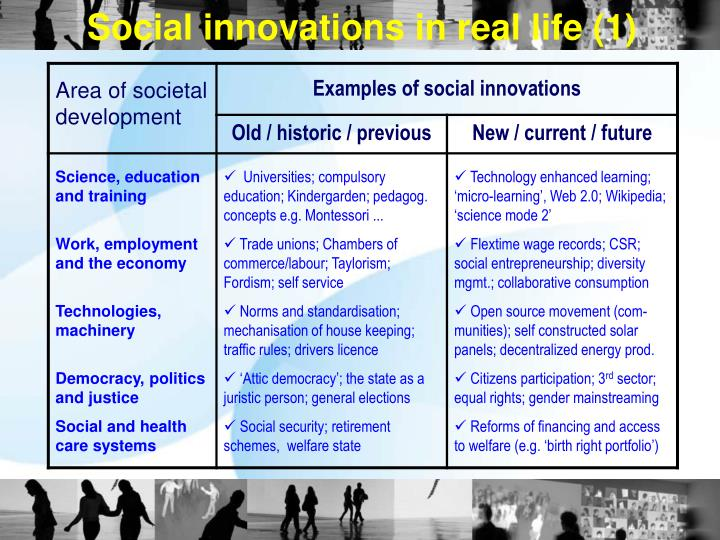 Social innovations in real life (1)