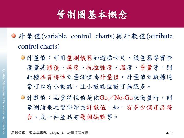 管制圖基本概念
