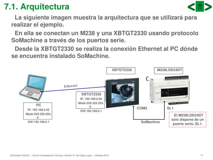 7.1. Arquitectura