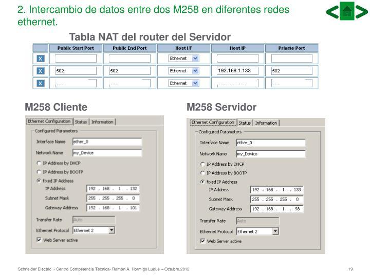 2. Intercambio de datos entre dos M258 en diferentes redes